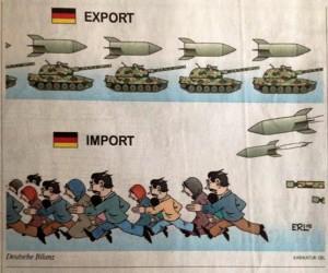 Deutsche Bilanz